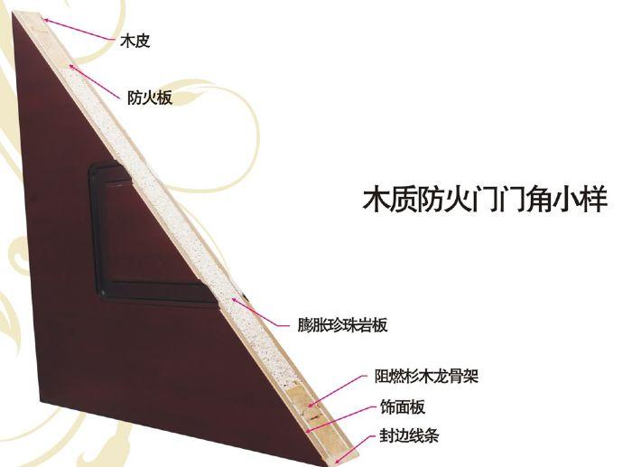 木质防火门结构图样角